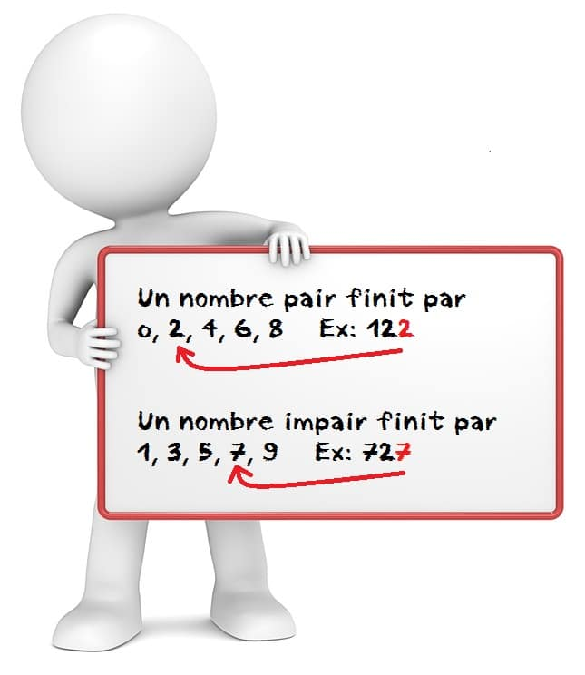 Cours de maths : nombre pair ou impair ?