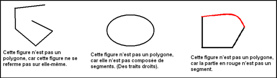 figure-pas-polygone