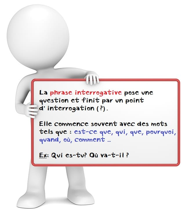La phrase interrogative