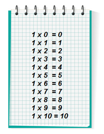 multiplication table de 0 et table de 1