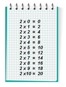 Tables de multiplication de 2 ou de 3 calcul mental je - Les table de multiplication de a ...