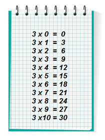 Tables de multiplication de 2 ou de 3 calcul mental je - La table de multiplication de 3 ...