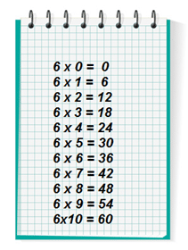 Multiplication : la table de 6 : apprendre les maths :