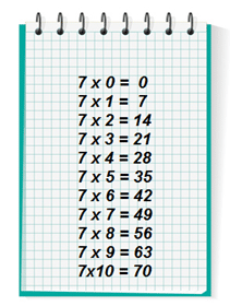 Multiplication : la table de 7