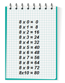 tables de multiplication de 8 et 9