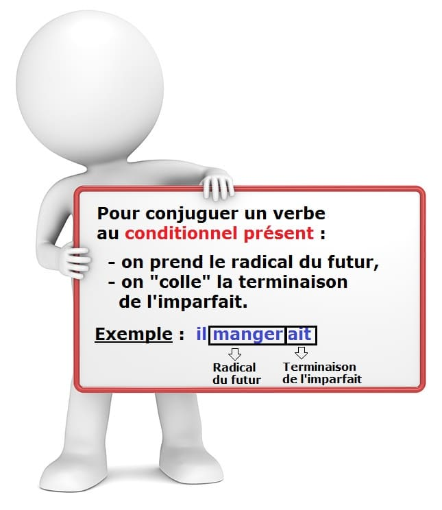 le conditionnel cours et exercices pdf