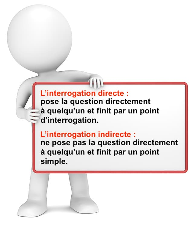 L'interrogation directe et l'interrogation indirecte