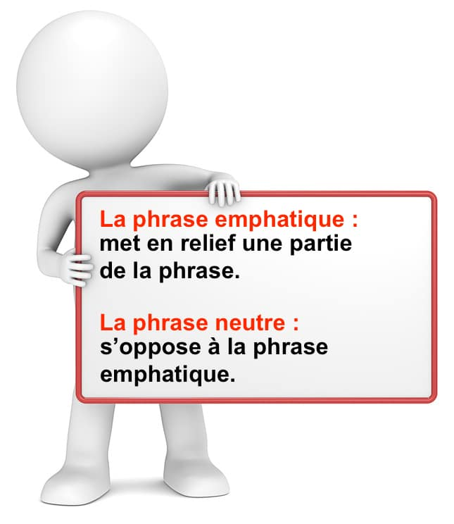 La phrase emphatique et la phrase neutre