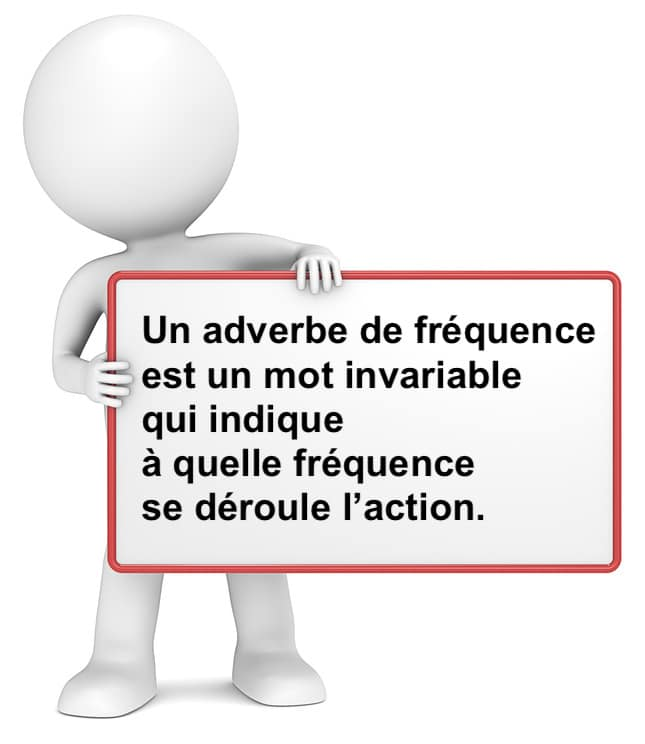 L Adverbe De Frequence